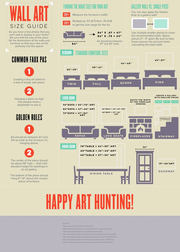 Choose the Right Size #Art for Your #Home - a useful #cheatsheet:  (via Infographic Journal)