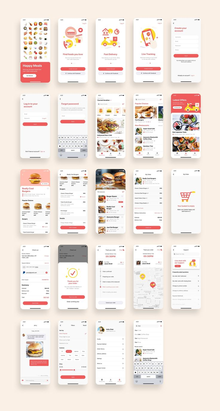 Happy Meals Food Delivery App UI Kit
