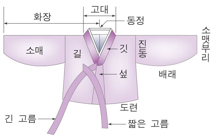 c26-10-22-06 남자 한복 (4).png (676×434)