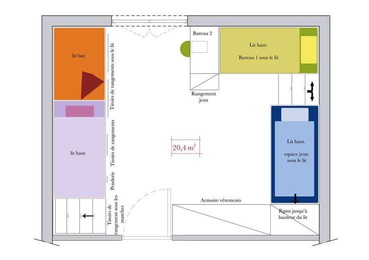 conseils d architecte comment am nager une chambre pour plusieurs enfants chambres. Black Bedroom Furniture Sets. Home Design Ideas