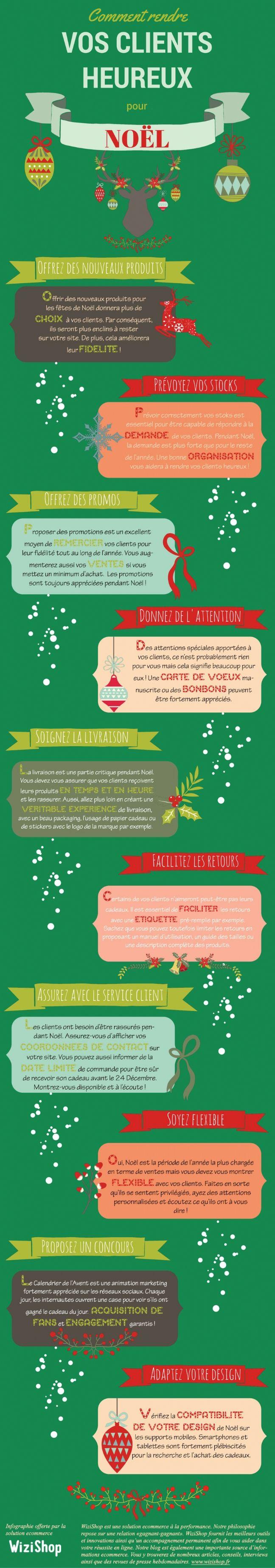 Infographie | 10 conseils pour réussir vos ventes de Noël sur le Web