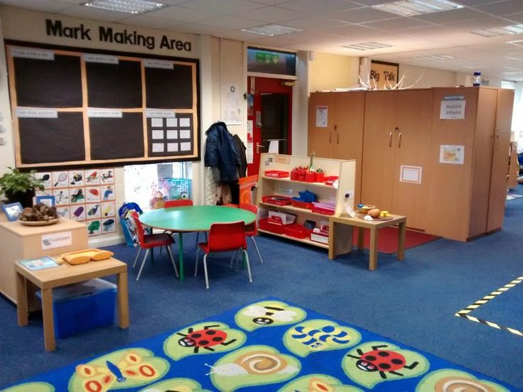 Classroom Layout Ideas Reception ~ Best reception classroom layout and ideas images on