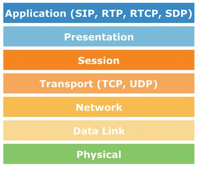 TCPIP Sockets in C Practical Guide for Programmers The Practical Guides