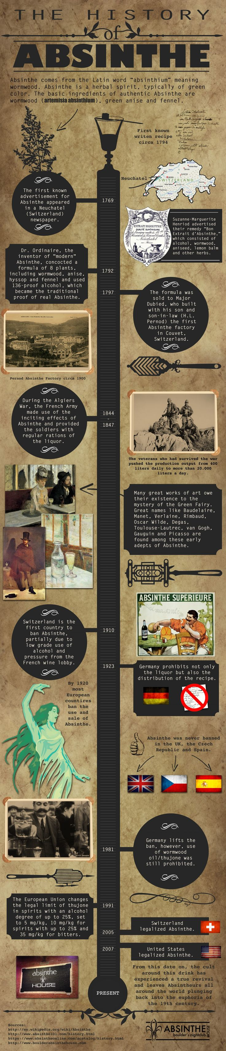The History of Absinthe Infographic. Nice to see something like this being mostly accurate: there is a lot of misinformation elsewhere!