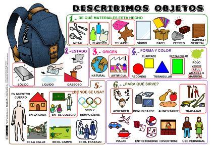 Describir Objetos