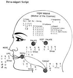 sanskrit varnamala chart with pictures pdf
