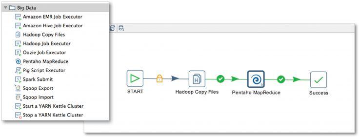 Hadoop Big Data Solutions & Analytics #hadoop #big #data, #big #data #integration, #apache #hadoop, #hadoop #configuration, #hadoop #distributions, #hadoop #analysis, #hadoop http://usa.remmont.com/hadoop-big-data-solutions-analytics-hadoop-big-data-big-data-integration-apache-hadoop-hadoop-configuration-hadoop-distributions-hadoop-analysis-hadoop/  # Hadoop Solutions Hadoop data integration presents IT organizations with challenges, including acquiring new technology skillsets, finding the…