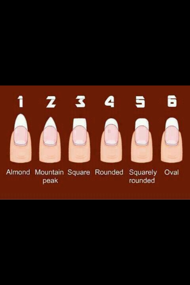 Nail Shapes!! A handy guide to have when your at the nail salon :)