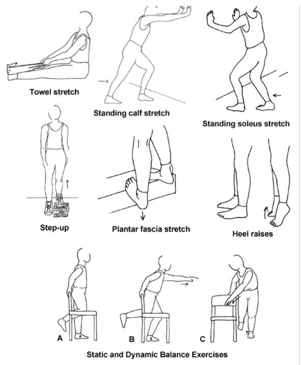 Achilles Tendon Exercises After Injury Rupture Exercises And Easier Exercises Achilles Tendonitis Exercises Achilles Tendonitis Ankle Strengthening Exercises