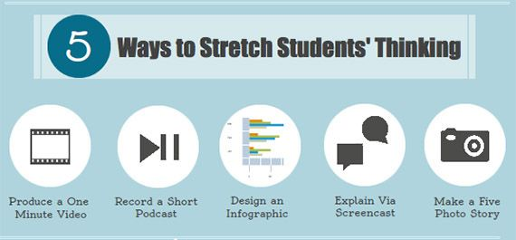 Use infographics to stretch thinking skills for students