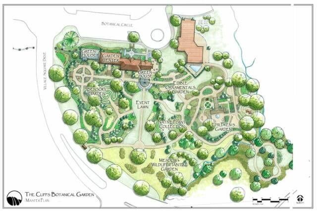 how to read landscape plans