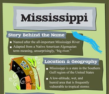 View full Infographic on Mississippi Facts