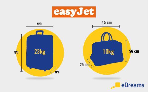 tamaño y medidas maletas easyJet