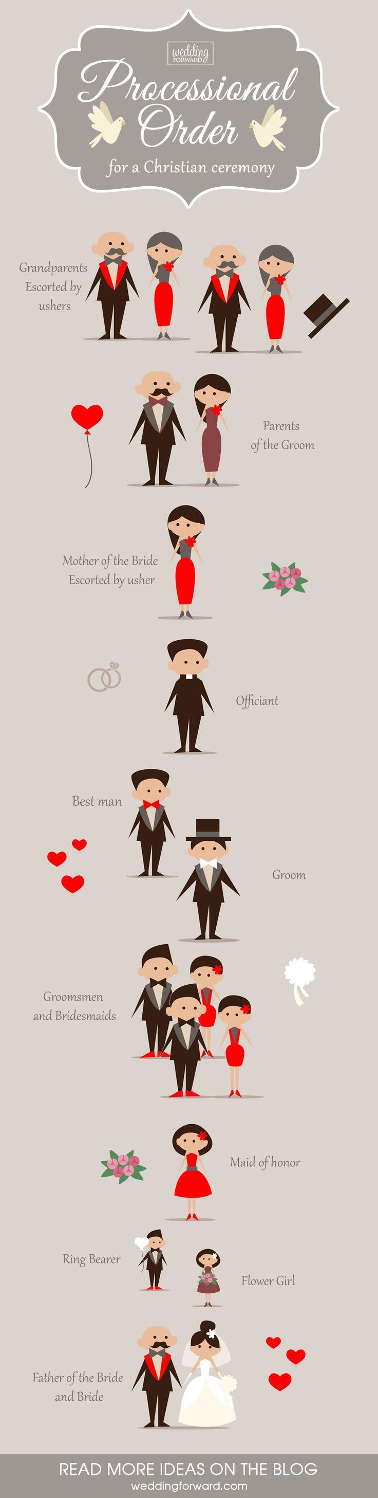 Wedding Processional Order: 4 Ideas And Rules ❤ See more: http://www.weddingforward.com/wedding-processional-order/ #weddings