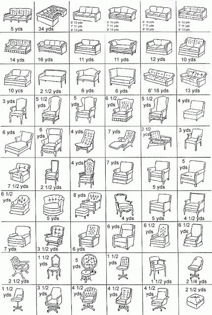 reupholstering fabric cheat sheet