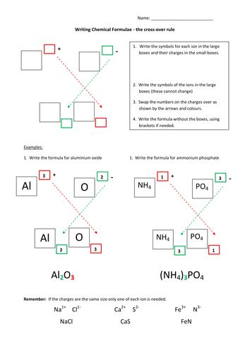 8 Best Chemistry Images On Pinterest | Chemistry, Physical Science