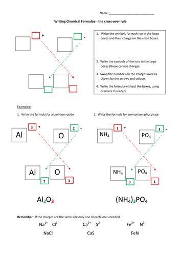 Writing chemical formulae template.pdf