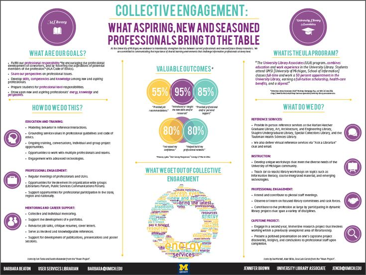 Collective Engagement Poster                                                                                                                                                                                 More