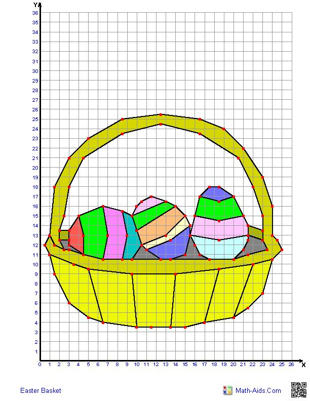Single Quadrant Graphing Characters Worksheets Crafts