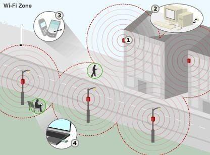 Как обойти пароль на любом телефоне? Как подключить к WI-FI соседа? Как зарядить телефон если нет зарядки? Вконтакте появилось сообщество, где собраны самые крутые фишки и изобретения - Очумелые ручки