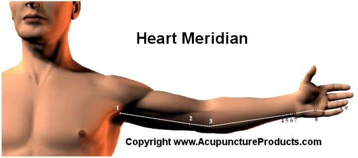 Acupuncture Heart Meridian Points