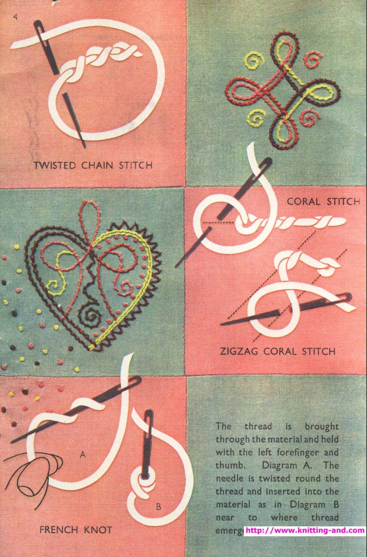 https://flic.kr/p/RcTkKd | Twisted chain stitch, zigzag coral stitch, french knot, from an old DMC embroidery book