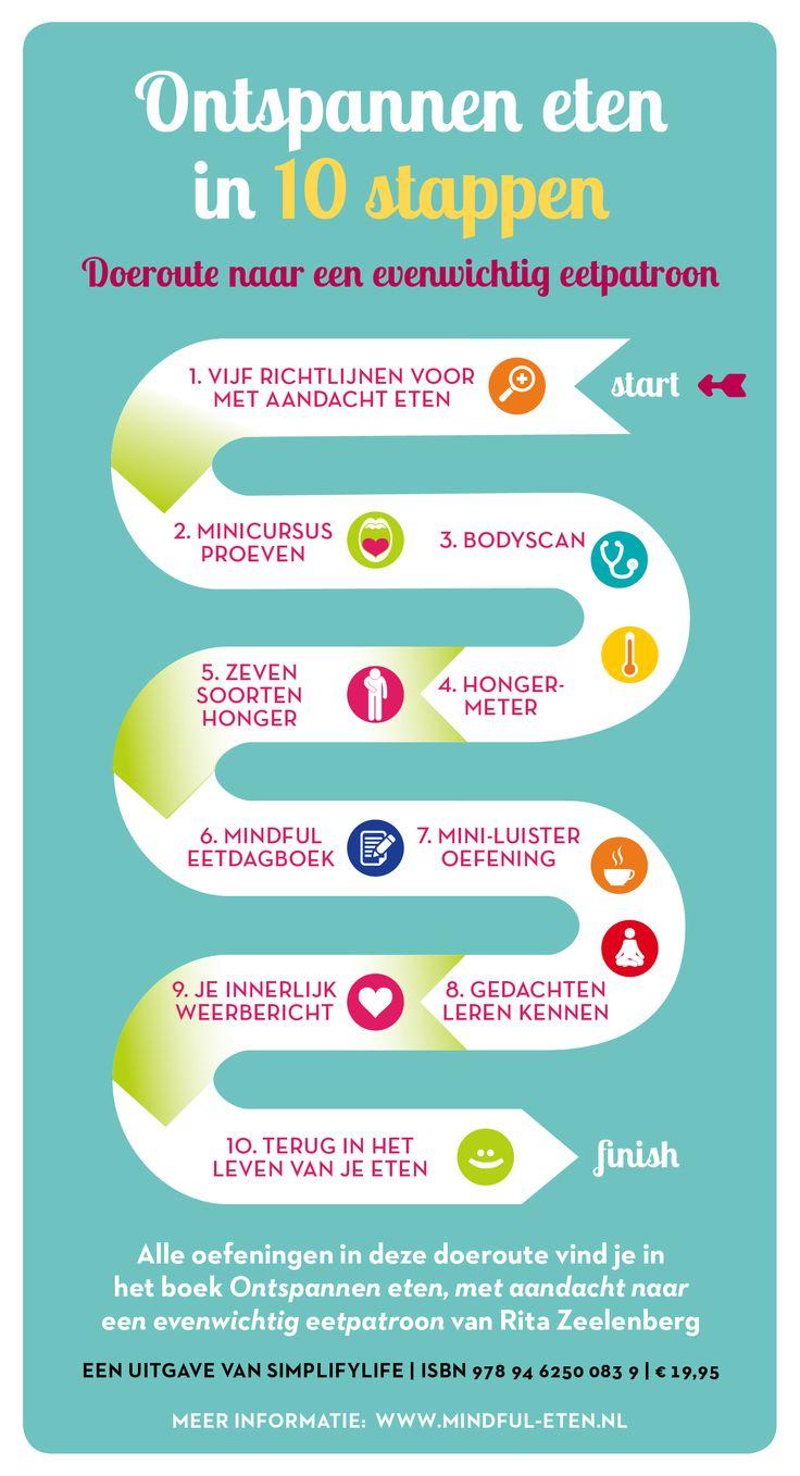 Doeroute naar ontspannen eten - volg de logische lijn langs de vaardigheden die je kunt leren. Lees meer: http://mindful-eten.nl/doeroute-naar-ontspannen-eten/