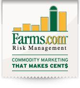 Farms.com Risk Management