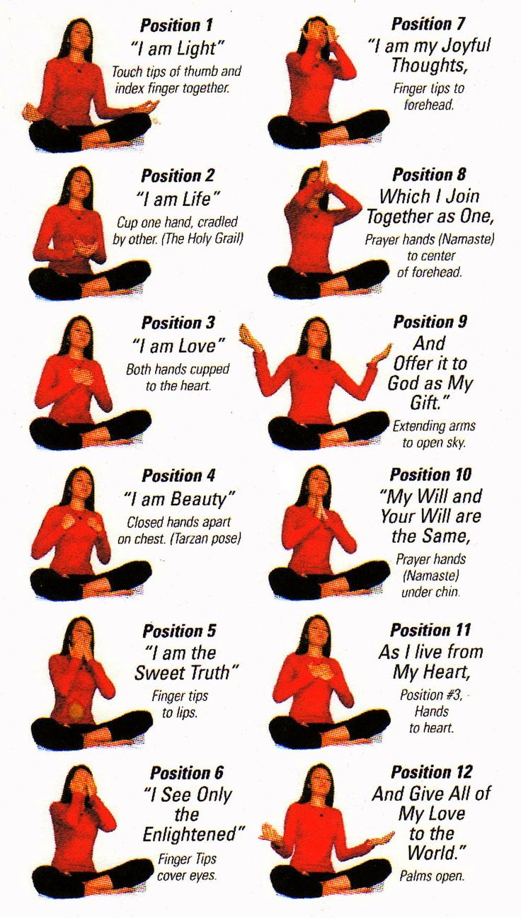 Prayer energy: A simple, powerful empowerment, enlightenment and compassionate ritual to do out loud, in your mirror.