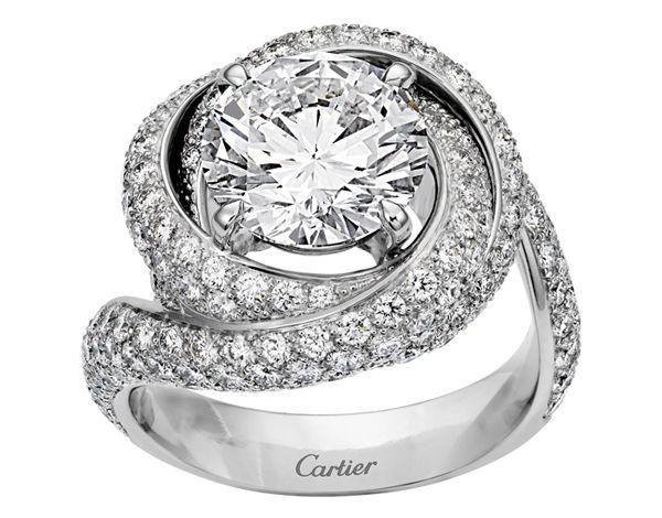 ¡Si, quiero! ... Solitario Trinity Ruban de Cartier