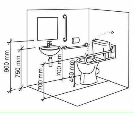 Medidas de baño para discapacitados... LAAMA Constructora