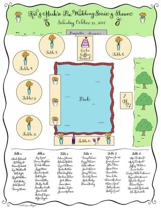 Sample Floor Plan And Seating Diagram Www Hawaiianweddings