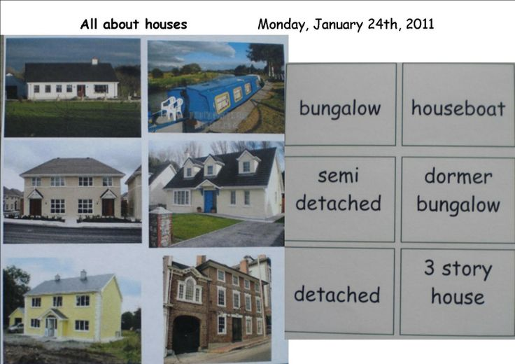 Types of homes story house because these are the for Different types of homes