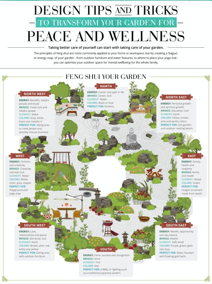 Help make your garden a calming and relaxing place that can aide your wellbeing and spiritual calm.