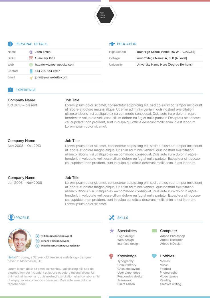 alternative resume formats