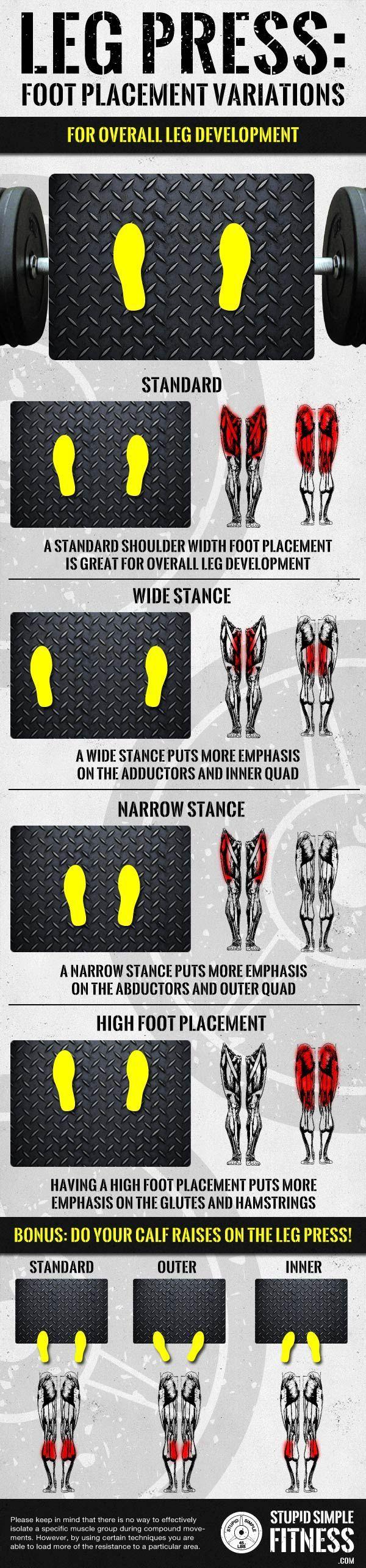 Développé-couché : Variations du Placement du pied. Pour le développement global de la jambe. - Leg Press: Foot Placement Variations. For Overall Leg Development.