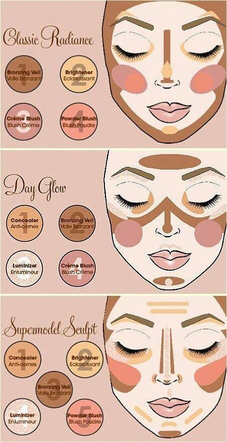 Contouring guides! Makeup, contour, blush, bronzer, concealer, foundation