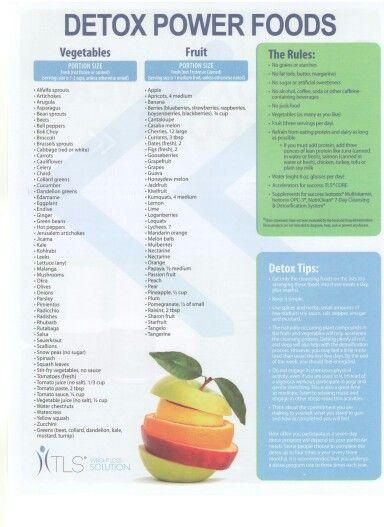 TLS Detox Power Foods