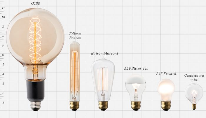 We love everything about these light bulbs from Schoolhouse Electric! If they don't inspire a bright idea, I don't know what will!