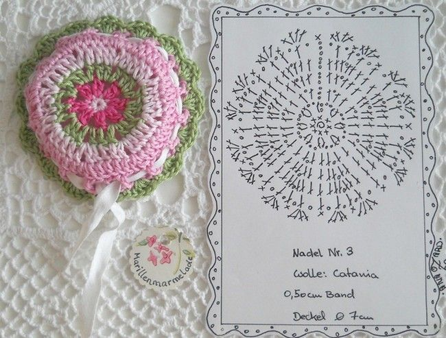 69 best ganchillo tapas de botes images on pinterest mason jars crochet jar toppers with diagram ccuart Gallery