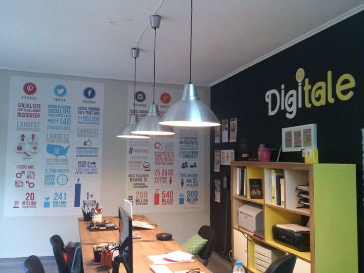 Digital Marketing, Social media Agency, Greece