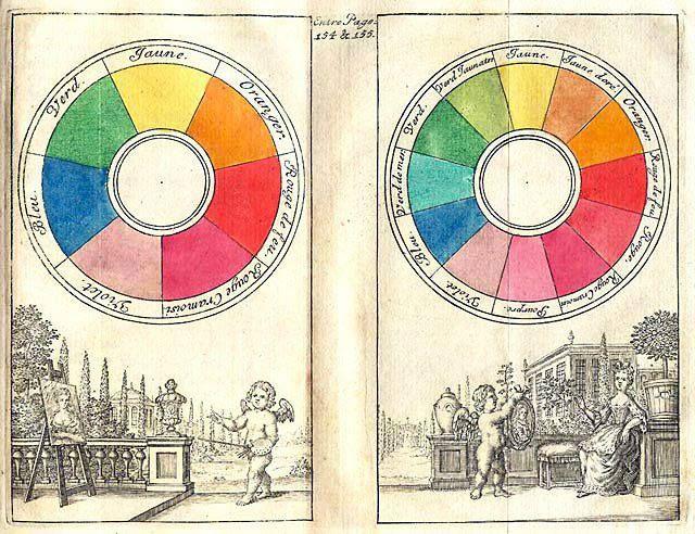 Ungewöhnlich Farbrad Buch Fotos - Malvorlagen-Ideen - decentexposure ...