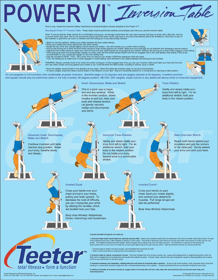 Inversion table workout guide workout everydayentropy com for Table 6 exercices