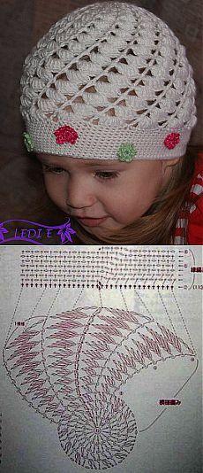 Летняя шапочка для девочки крючком | ВЯЗАНИЕ ШАПОК: женские шапки спицами и крючком, мужские и детские шапки, вязаные сумки