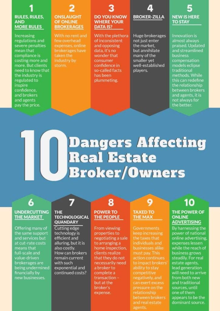 Top 10 Industry Dangers Facing Real Estate Agents and Brokers (Infographic)