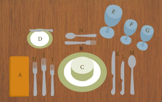 A.) Napkin  B.) Dinner plate  C.) Salad plate  D.) Bread plate  E.) Water glass  F.) Red wineglass  G.) White wineglass  H.) Fish fork  I.) Dinner fork  J.) Salad fork  K.) Dinner knife  L.) Fish knife  M.) Soup spoon  N.) Dessert spoon and fork
