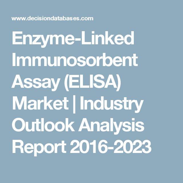 Enzyme-Linked Immunosorbent Assay (ELISA) Market | Industry Outlook Analysis Report 2016-2023