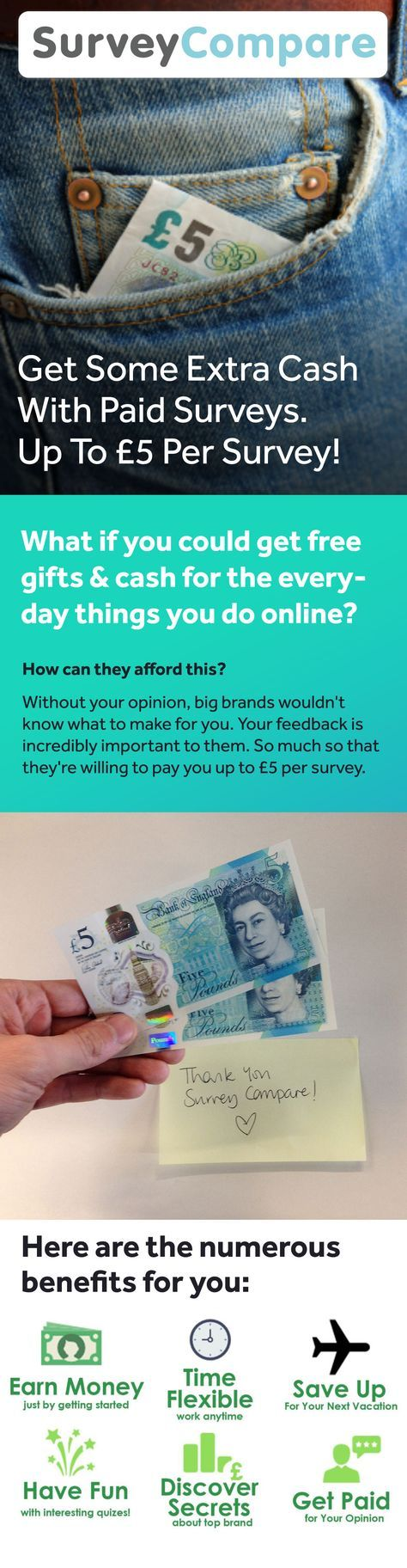The amount of money you can earn depends on how many companies you choose to sign up for and how long you want to spend completing surveys. For instance, the average survey pays £5; taking 5 surveys a day, 5 days a week gives £500/month. Find out more by clicking on the image.