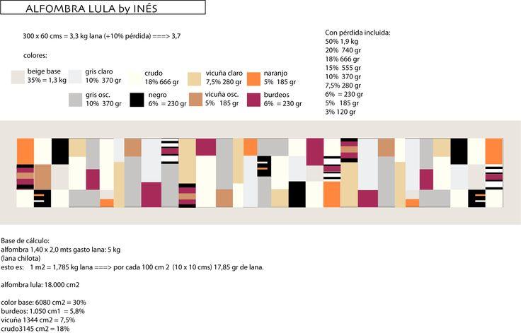 Proyecto: alfombra con nudos en lana chilota, por tía Inés Bluthenthal