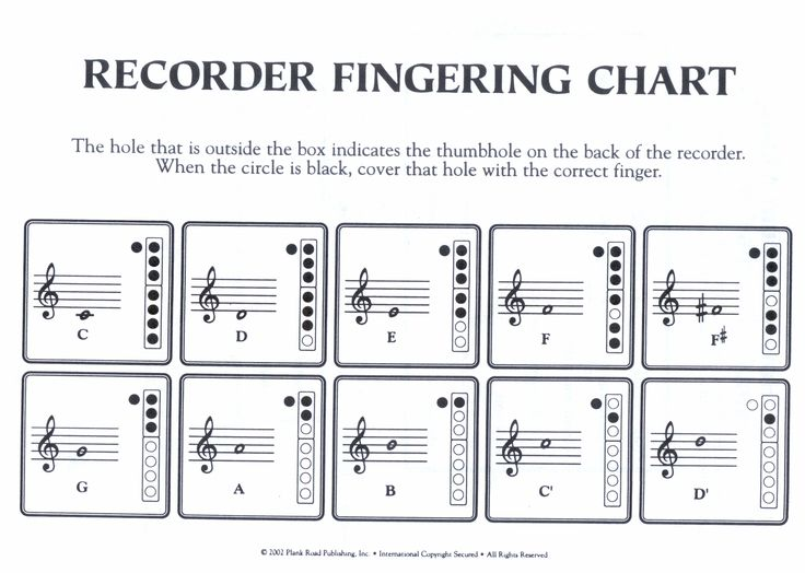 27 best Recorder Club images on Pinterest Music education - recorder finger chart